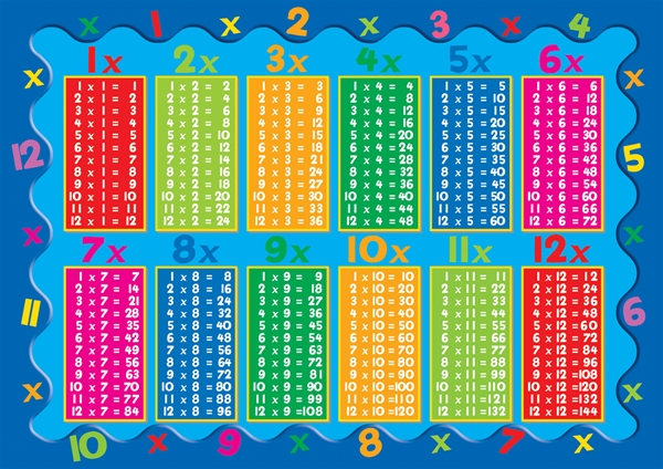 4 Times Table Song (Learning is Fun The Todd & Ziggy Way ...